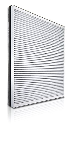 Philips AC4147/10 Hocheffizienter Kombifilter für Philips Luftreiniger AC4072/11 -